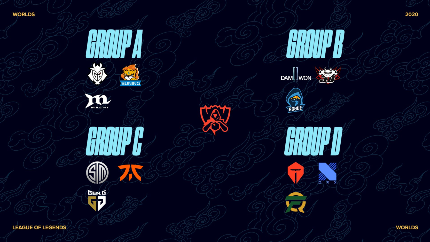 Day #5 | Thoughts LoL Worlds groups draw 2020
